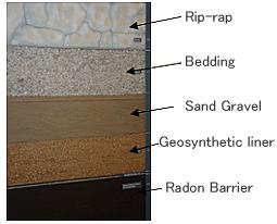 処分場の覆土構造